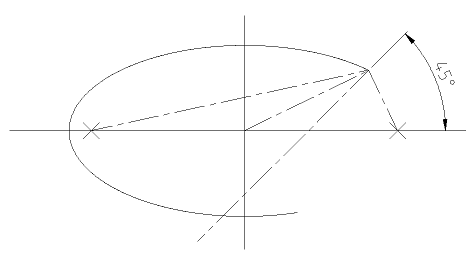 Elliptical arc with start angle 45°
